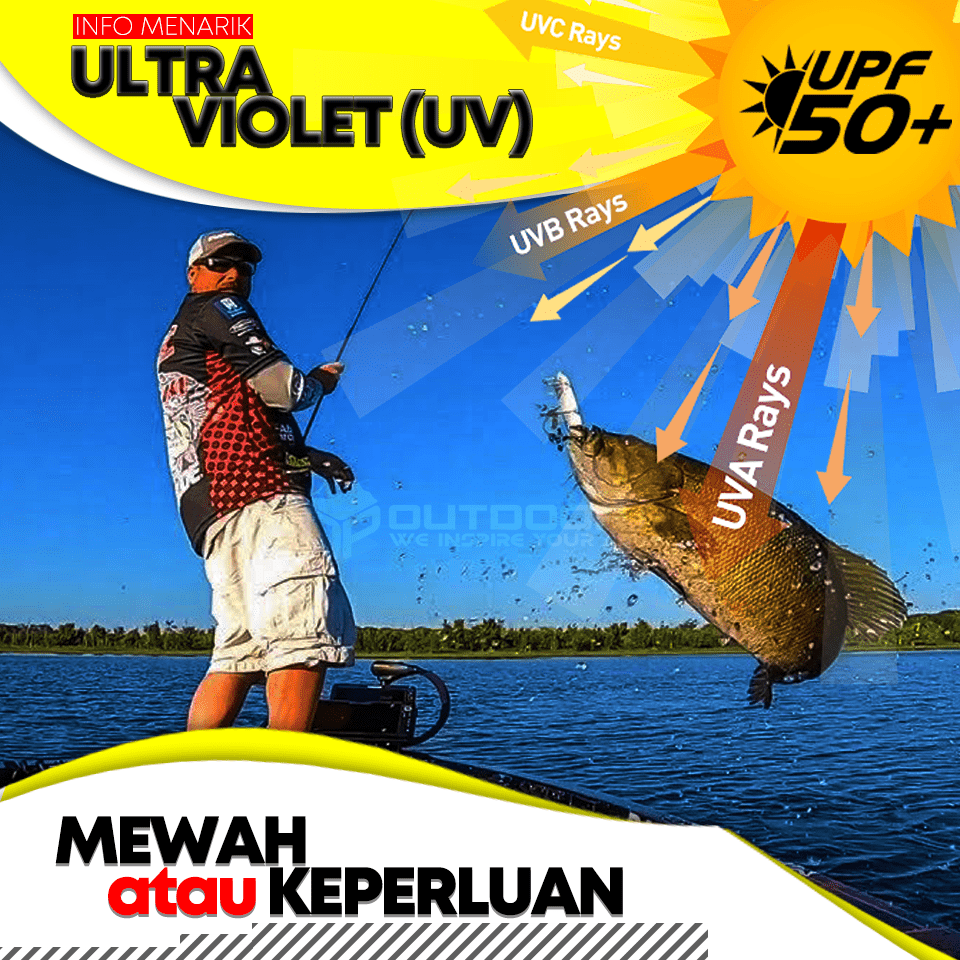 Ultra Violet (UV) Protection