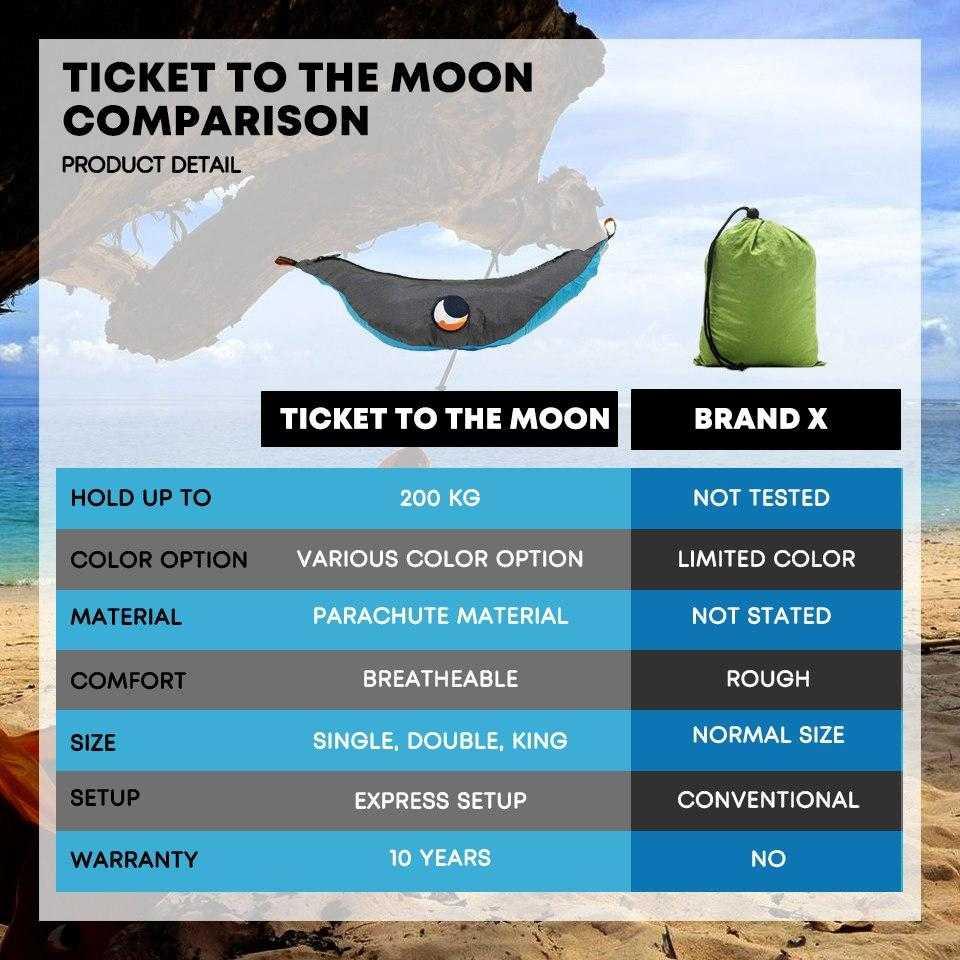 Ticket To The Moon Hammock VS Brand X Hammock