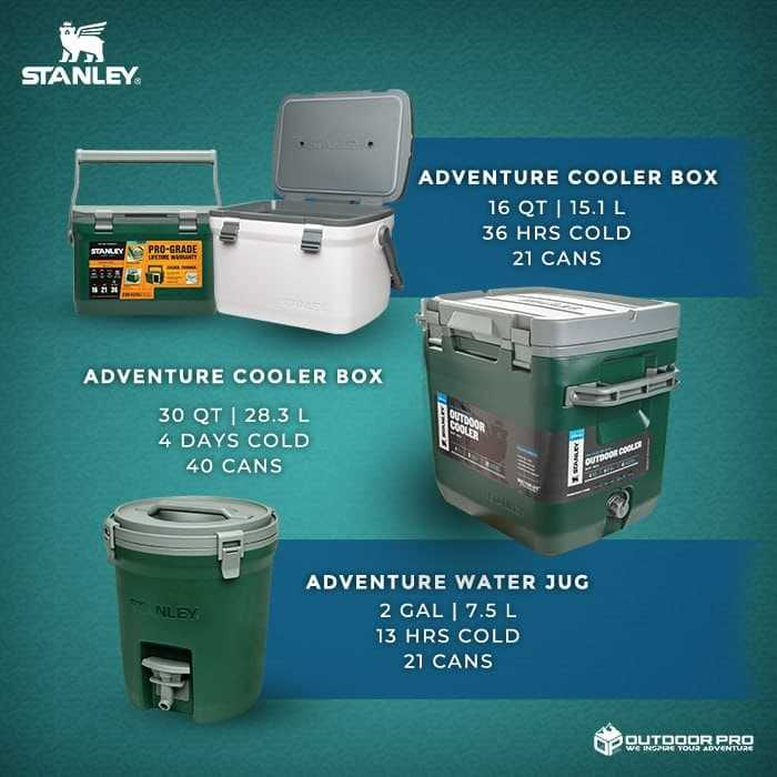 STANLEY COOLER BOX & JUG